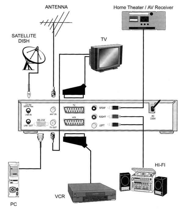 для чего используется в доме кабель ввг 2х1,5 гибкий