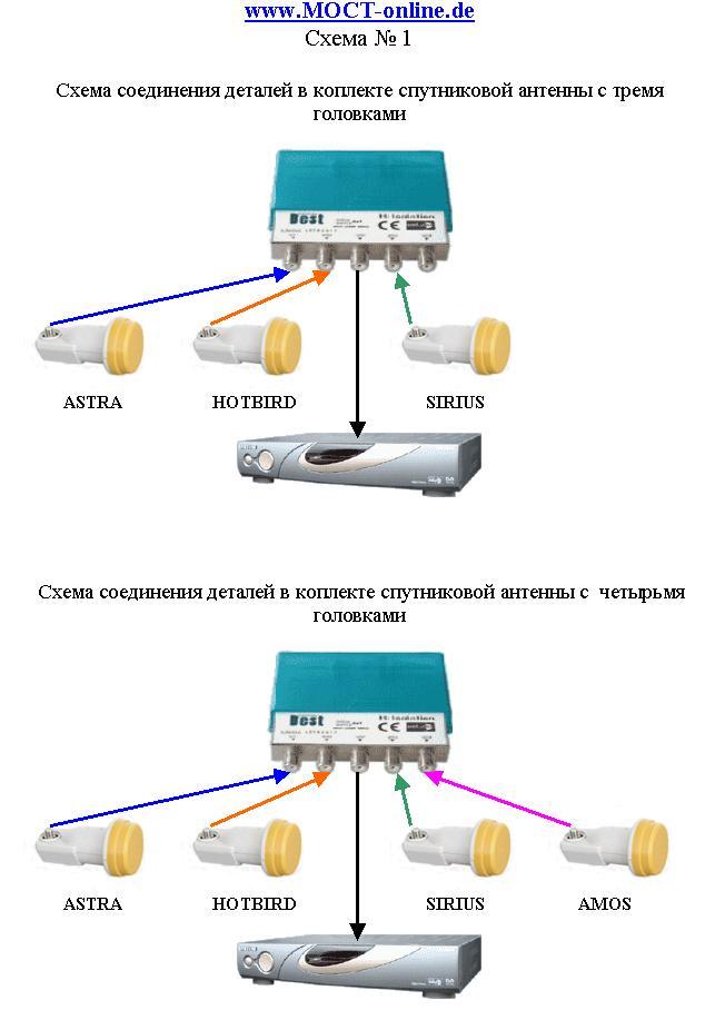 Схема соединения деталей в