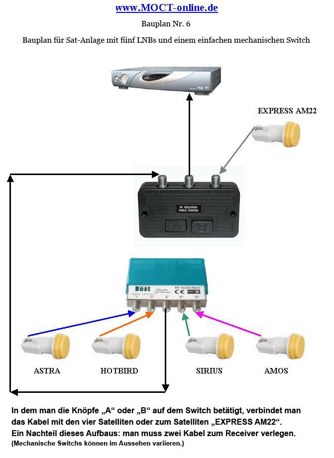 satellitenschüssel einstellen ausrichten